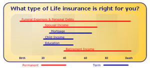 oklahoma health and life insurance
